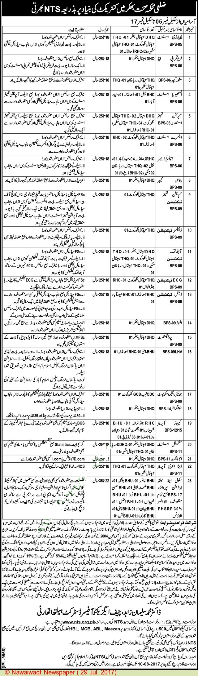 Health Department Bhakkar DHQ and THQ NTS Jobs 2017 Answer Keys & Result
