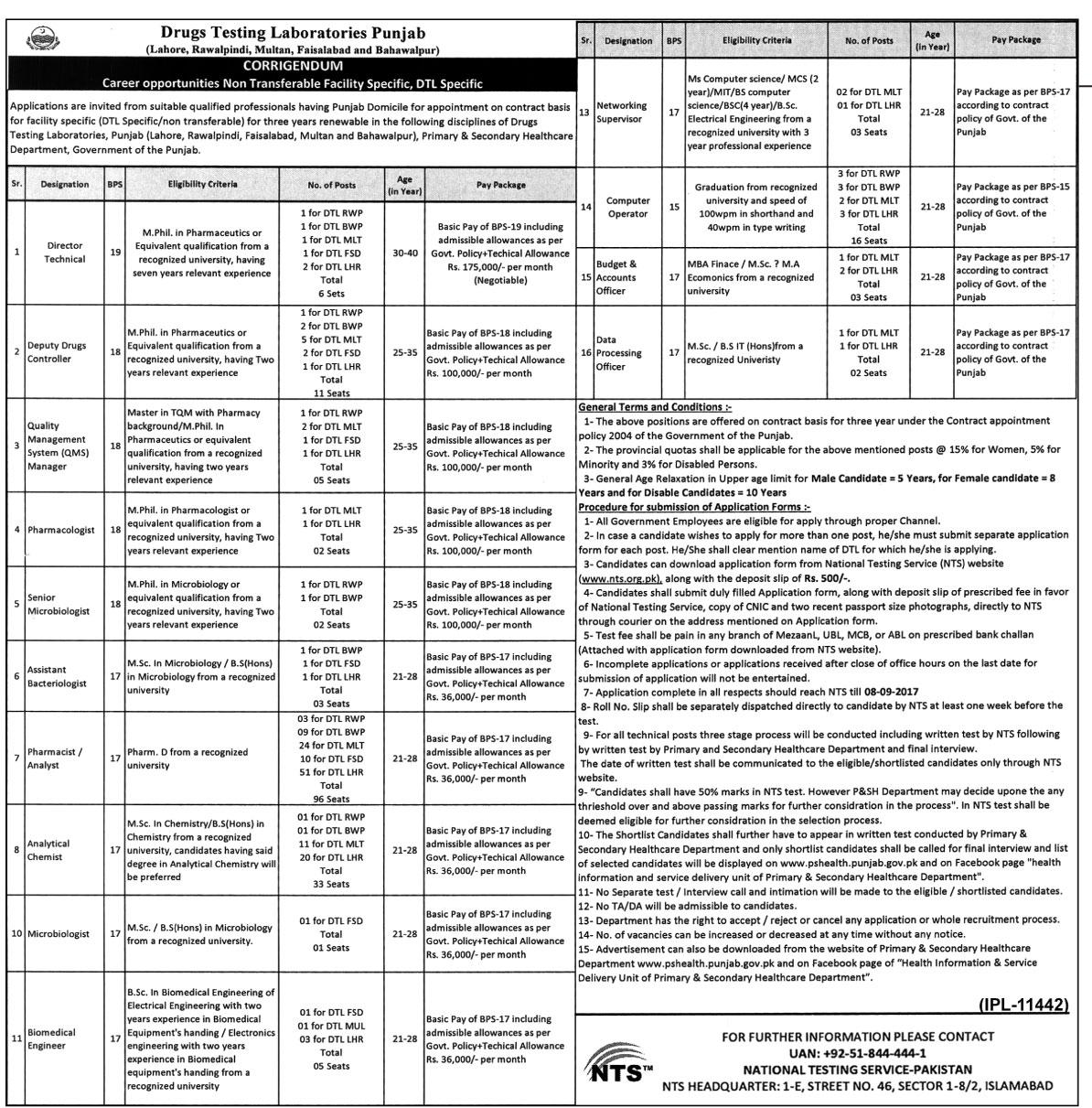 Drugs Testing Laboratories DTL Punjab Jobs 2017 NTS Test Answer Key & Result