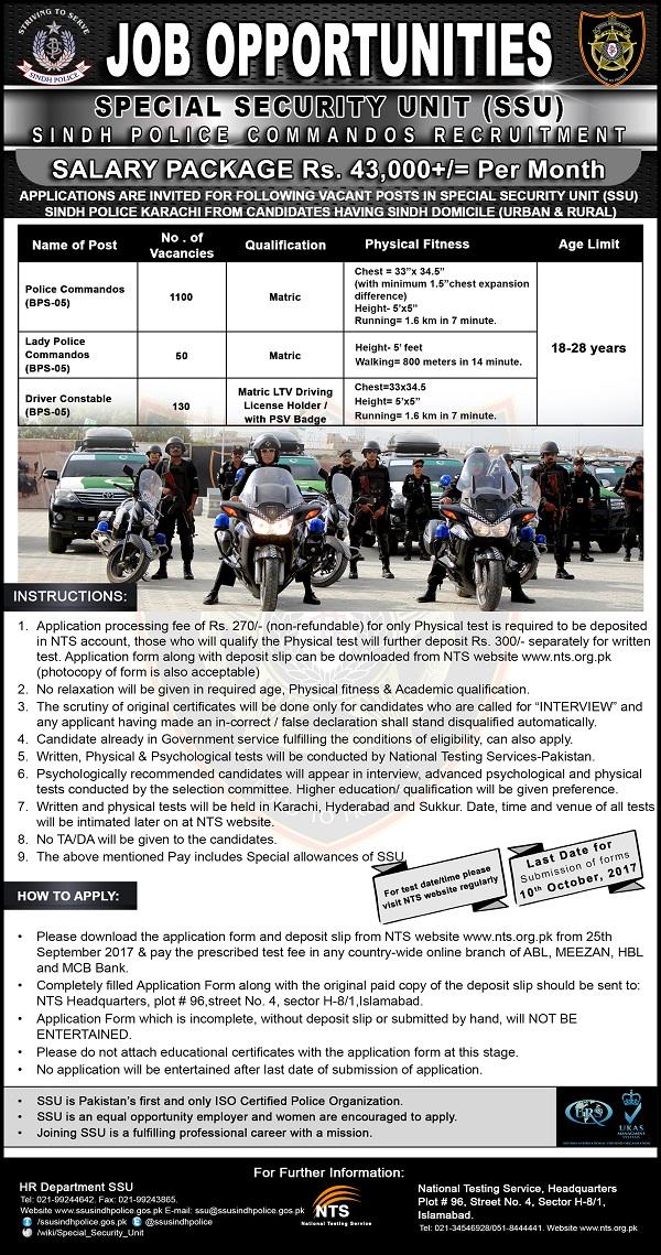 Special Security Unit Ssu Sindh Police Jobs 2018 Application Form