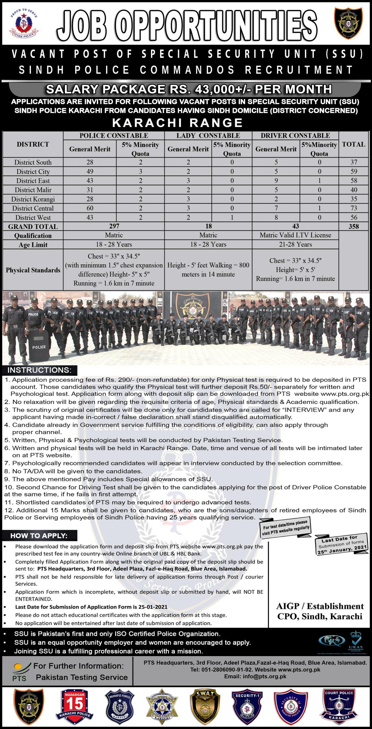 Special Security Unit SSU Sindh Police Jobs 2021 PTS Application Form