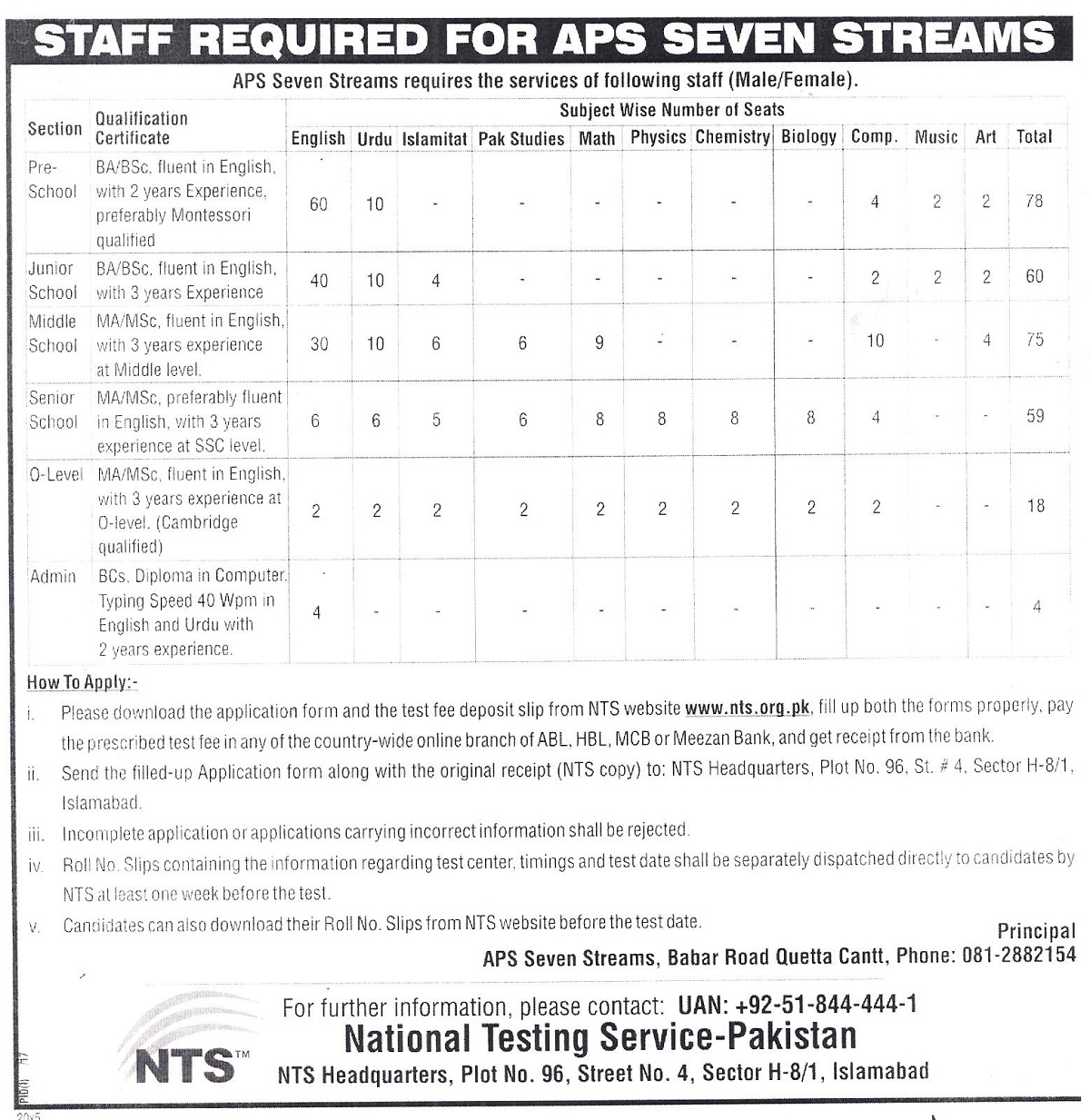 Army Public School APS Seven Streams Quetta Teachers Jobs NTS ...