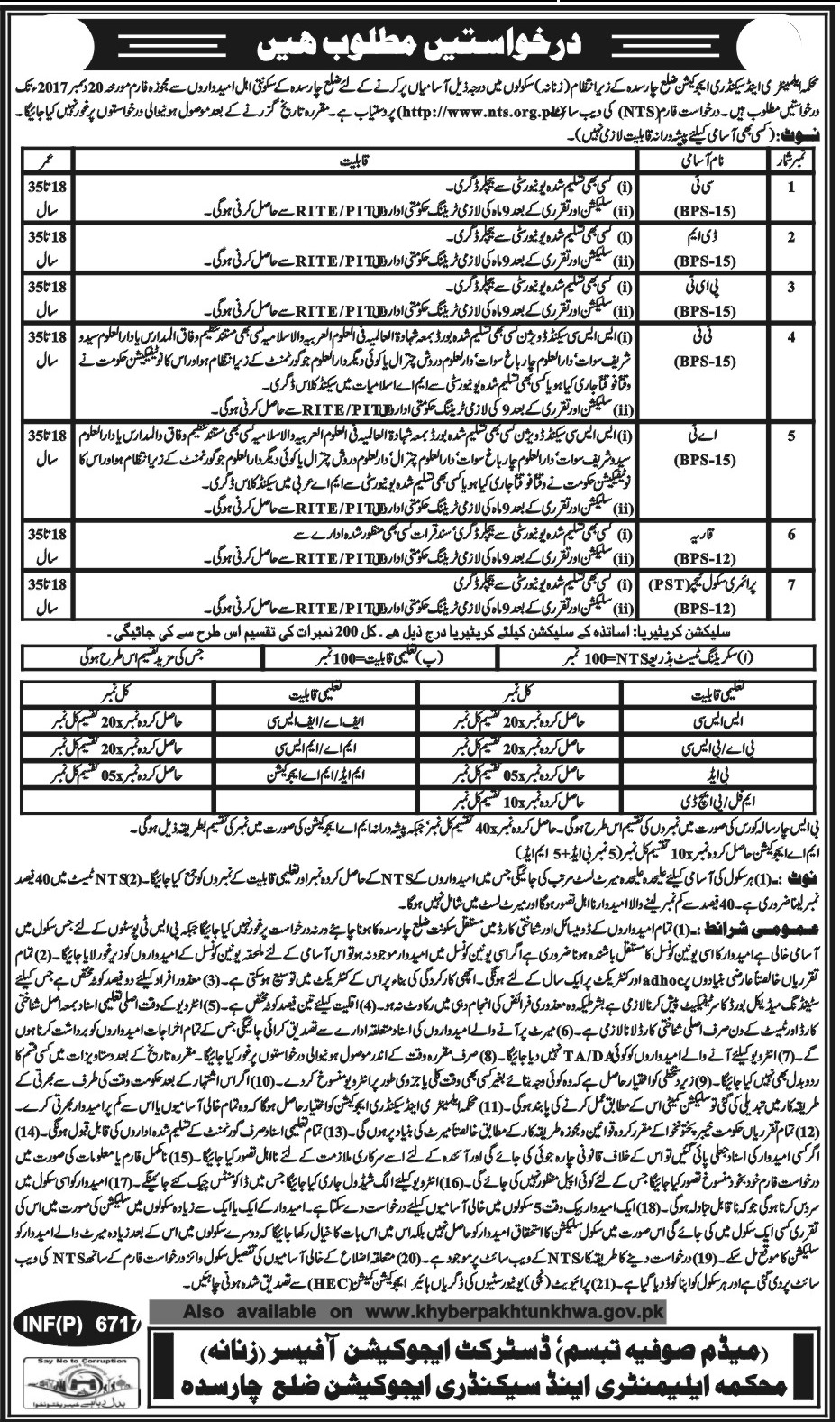 KPK District Cadre SST Elementary and Secondary Education Jobs NTS Roll Number Slips 2021