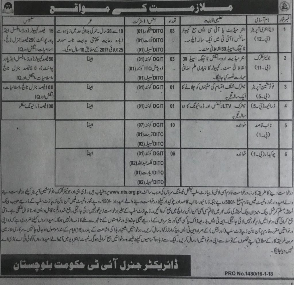 Balochistan Science & Information Technology Department NTS Jobs Application Forms