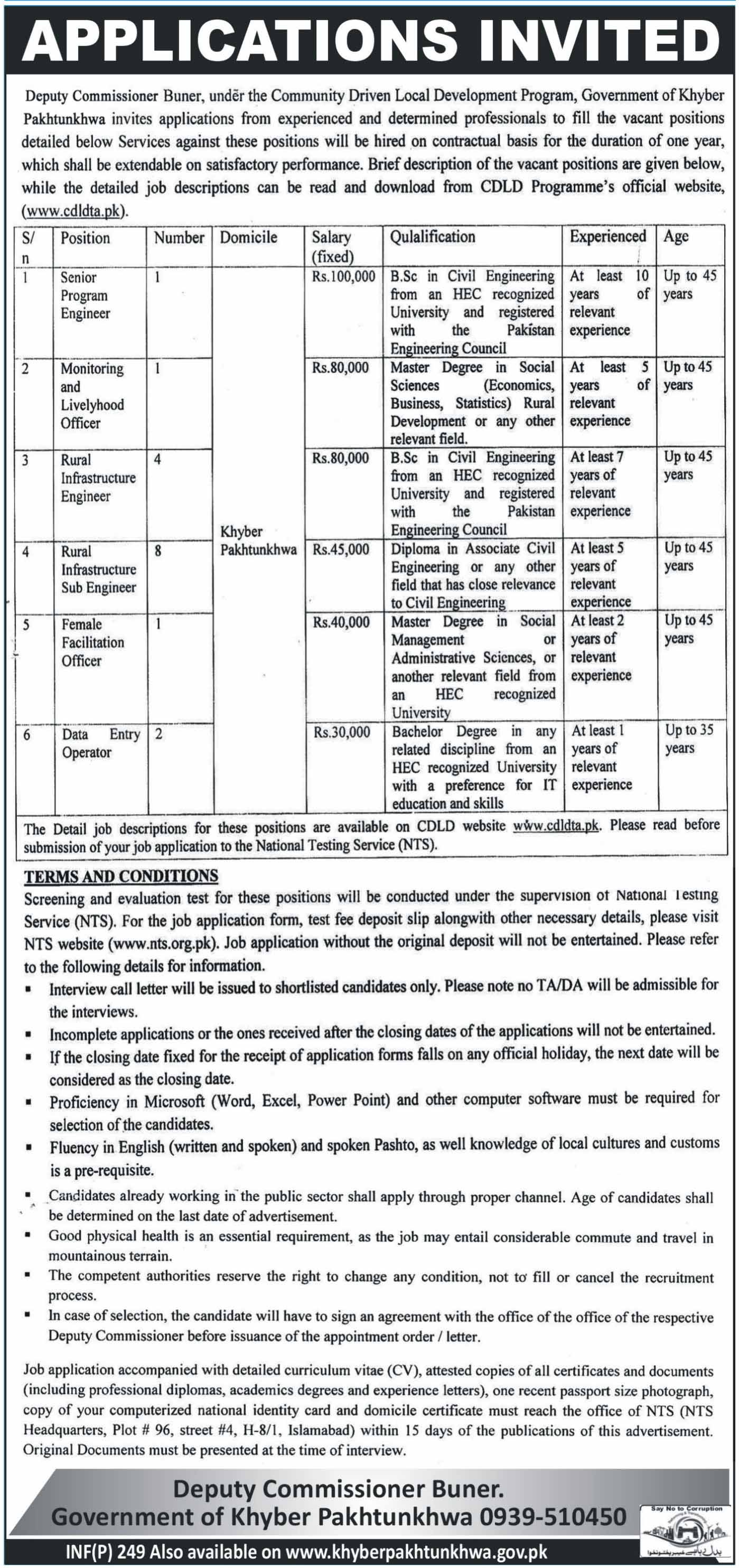 Deputy Commissioner Buner NTS Jobs Ads