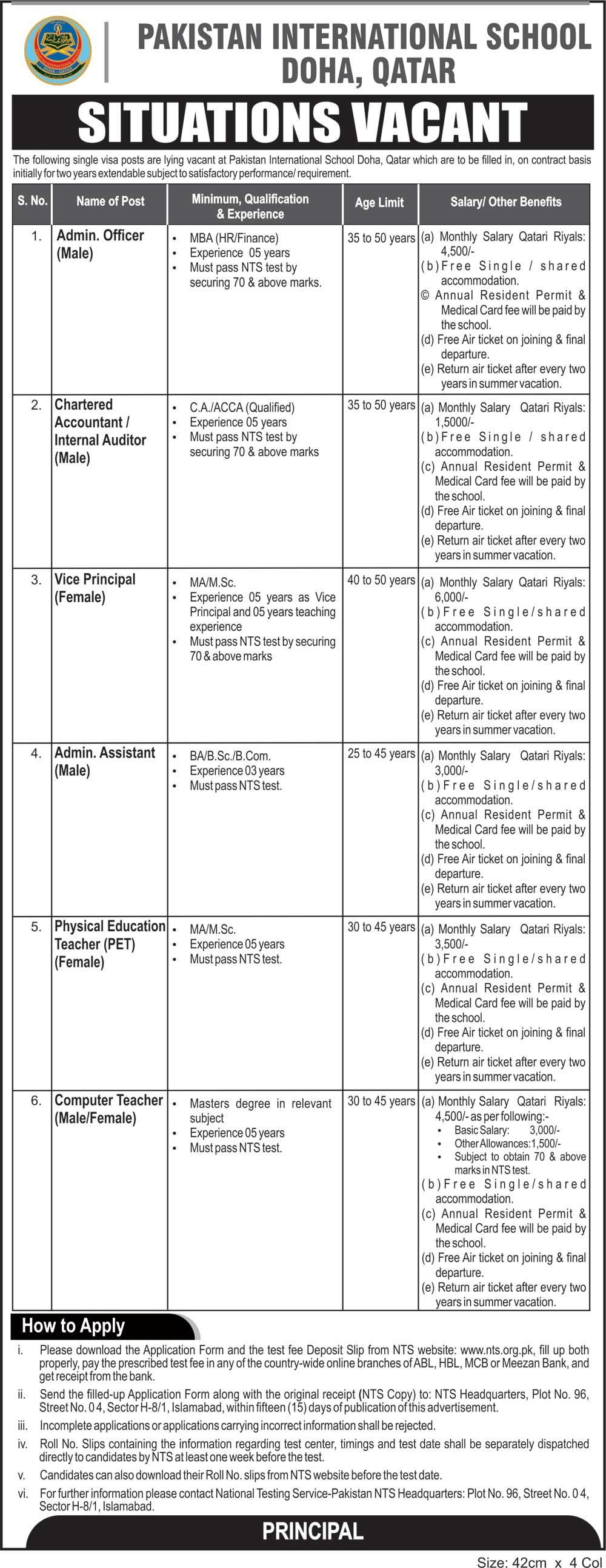 Qatar Medical Forms on clip art,