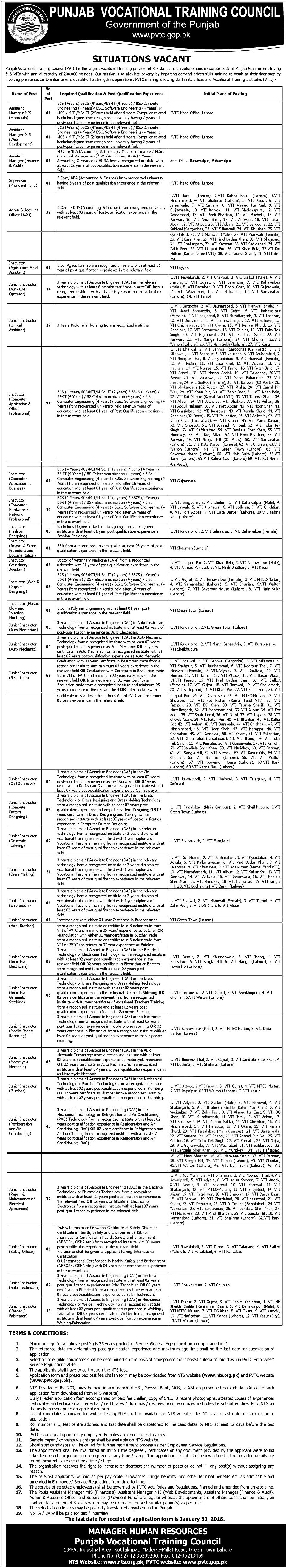 Punjab Vocational Training Council NTS Jobs Application Forms