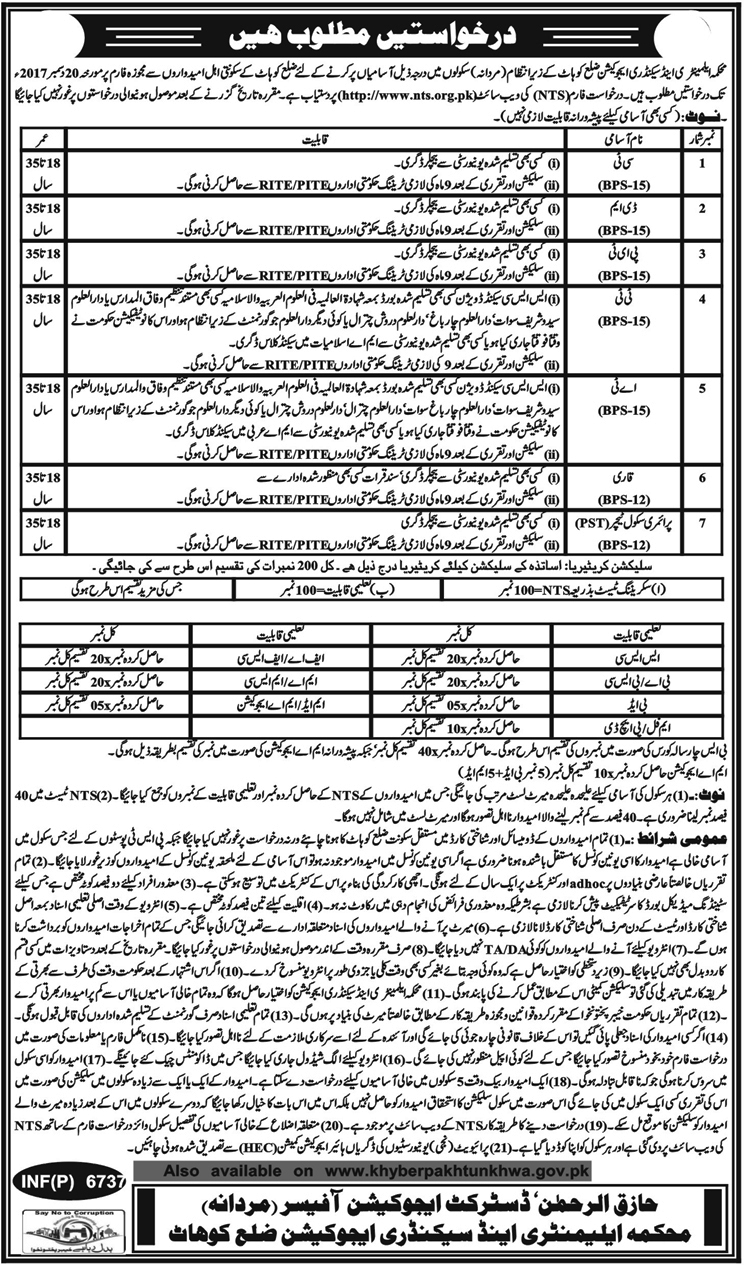 District Kohat Education Department NTS Jobs Answer keys February 2018
