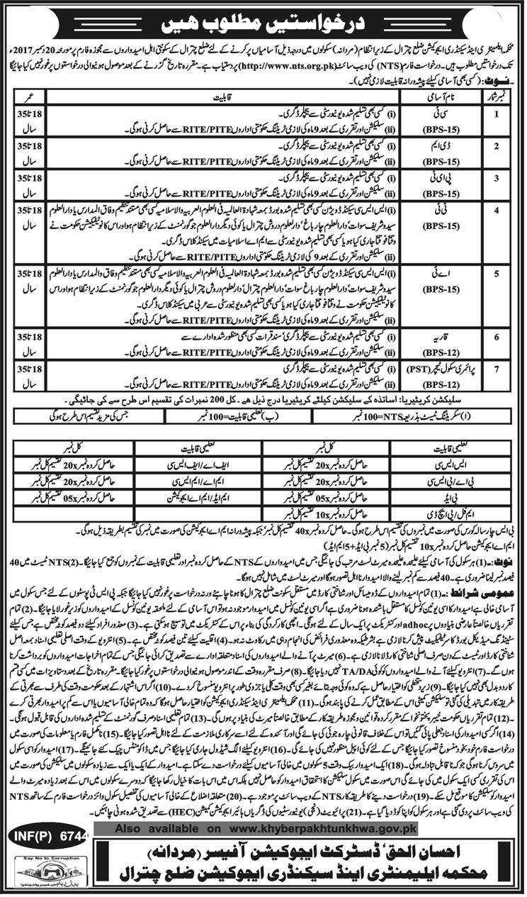 KPK Educators PST Jobs NTS Results 01st 03rd March 2019