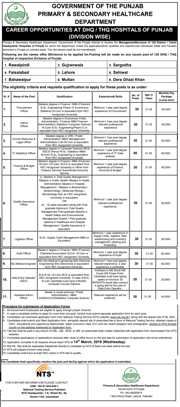 P & S Healthcare Management Structure Jobs NTS Roll Number Slips 201