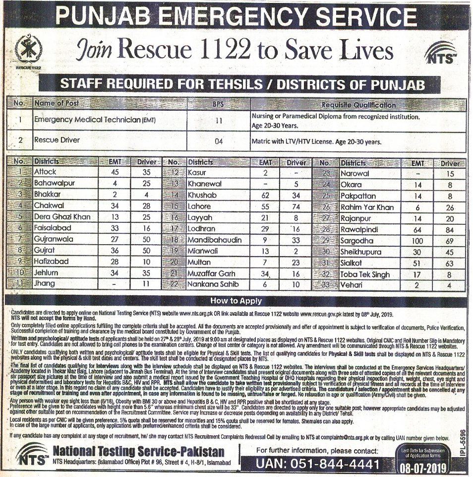 Rescue 1122 NTS Jobs 2021 Application Forms for Drivers