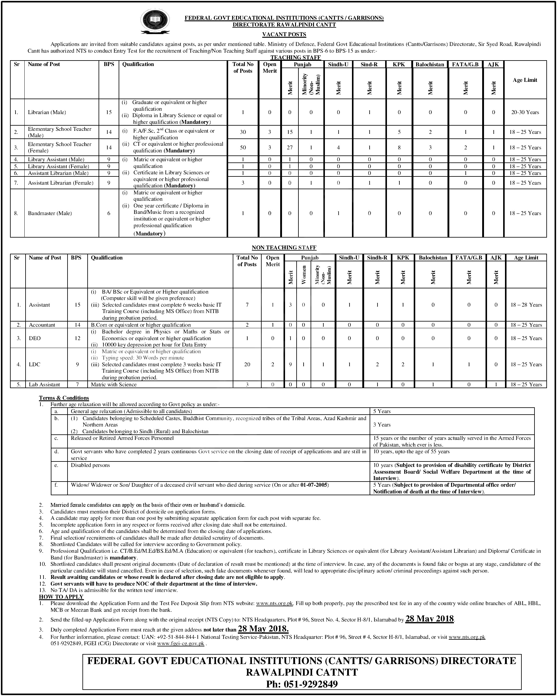Federal Govt Educational Institutions NTS Jobs Application Forms 2018