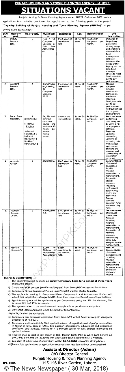 Punjab Housing & Town Planning Agency NTS Jobs Results May 2018