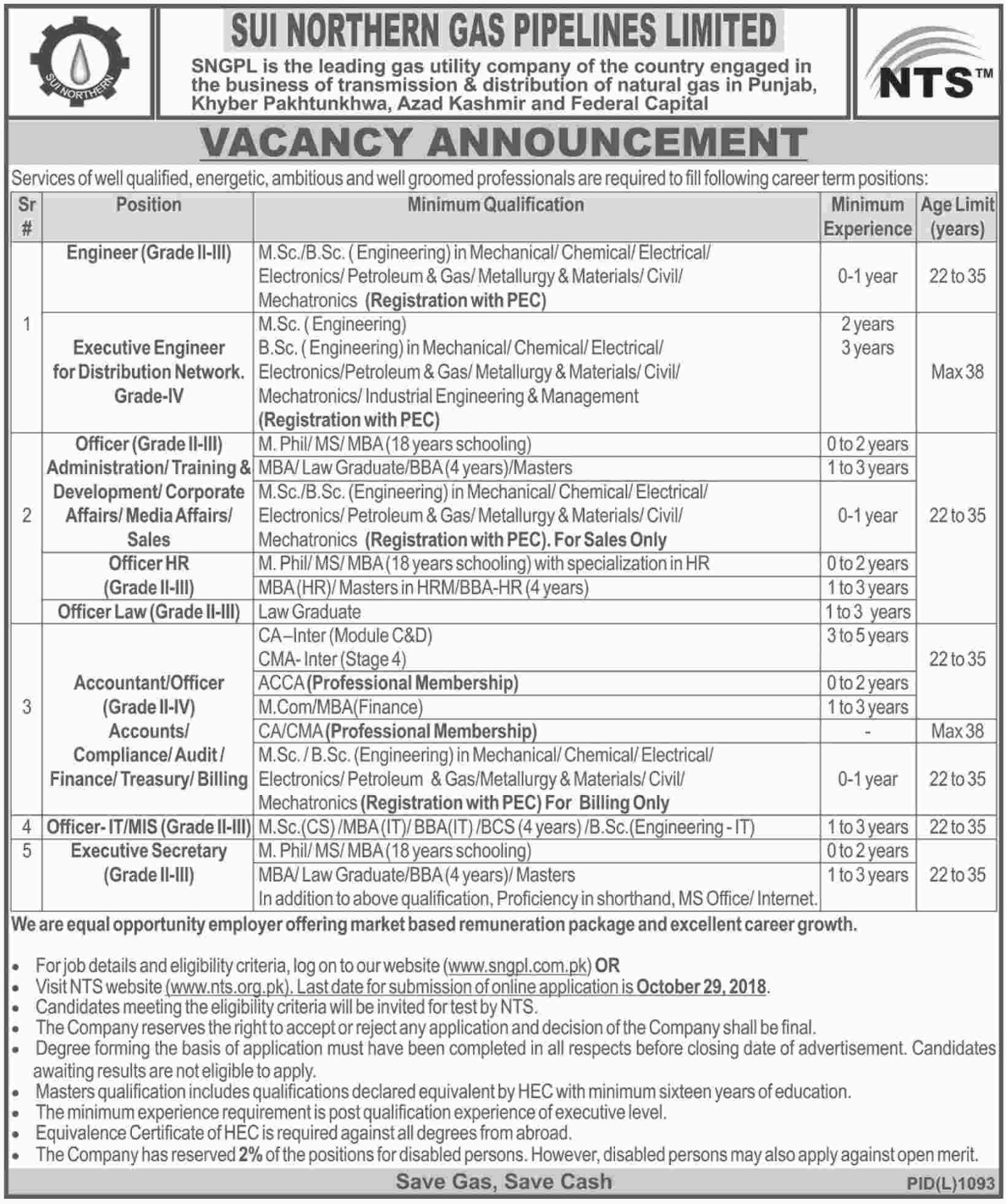 SNGPL Jobs NTS Application Forms 2018