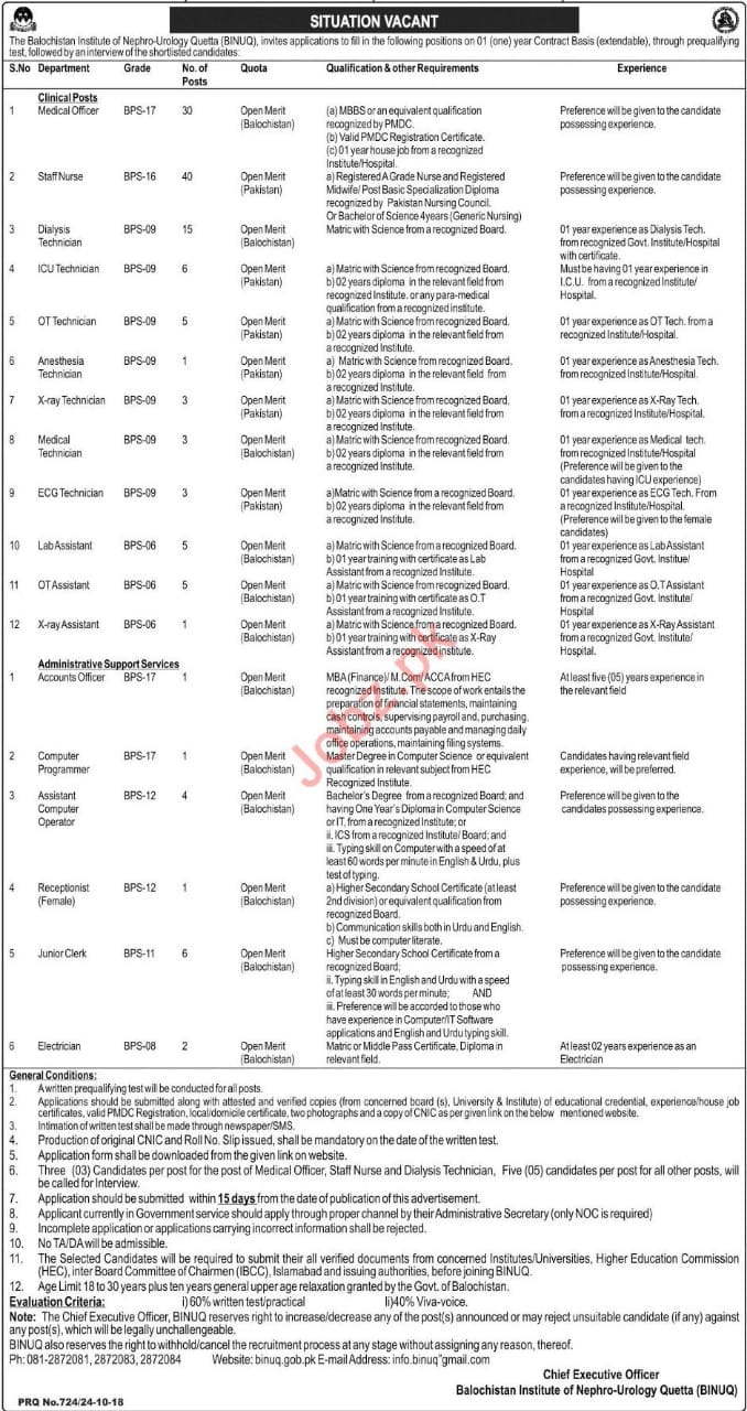 Balochistan Institute Of Nephro-Urology Quetta NTS Jobs Roll Number Slips 2018