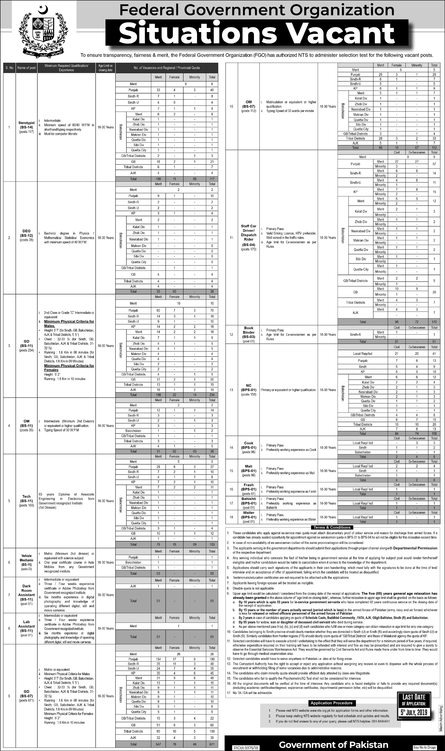 Federal Govt Organization Jobs NTS Physical Test Results 2019