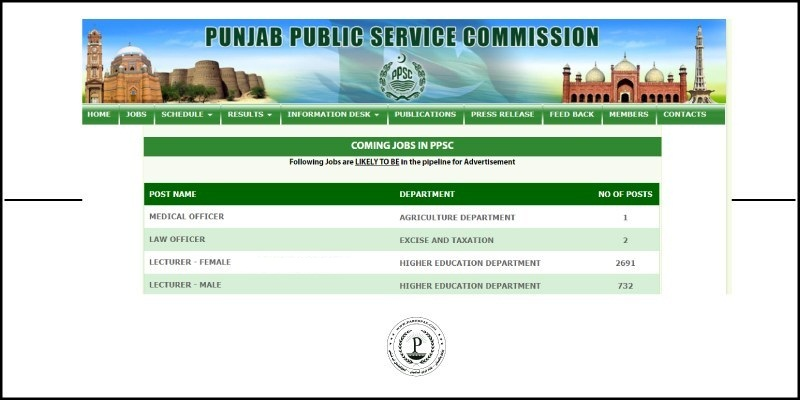 Punjab Public Service Commission PPSC Upcoming Lecturer Jobs Application Forms 2021