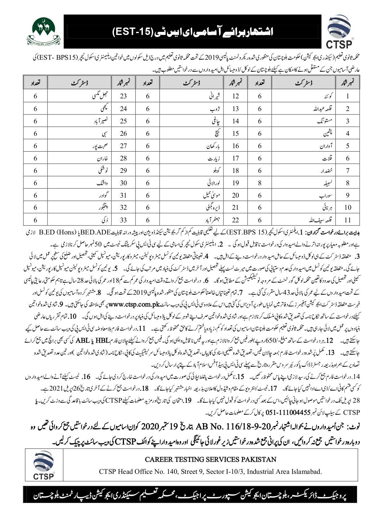 Balochistan Education Department Elementary School Teacher CTSP Jobs Application Forms